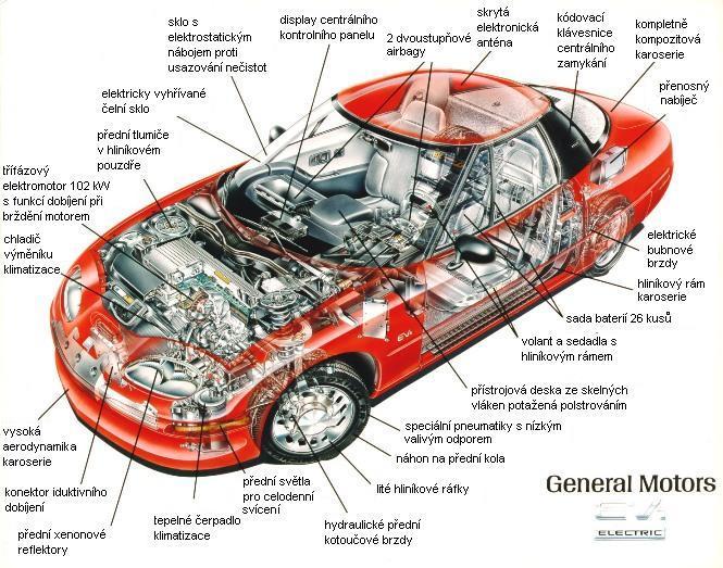 Elektromobily General Motors